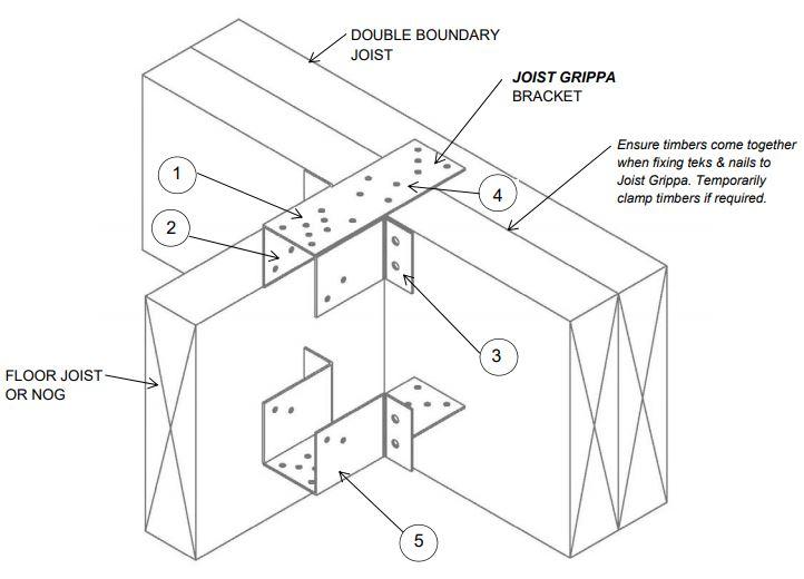 Joist Grippa | Build Decks Faster | Aternative Fixing Solution
